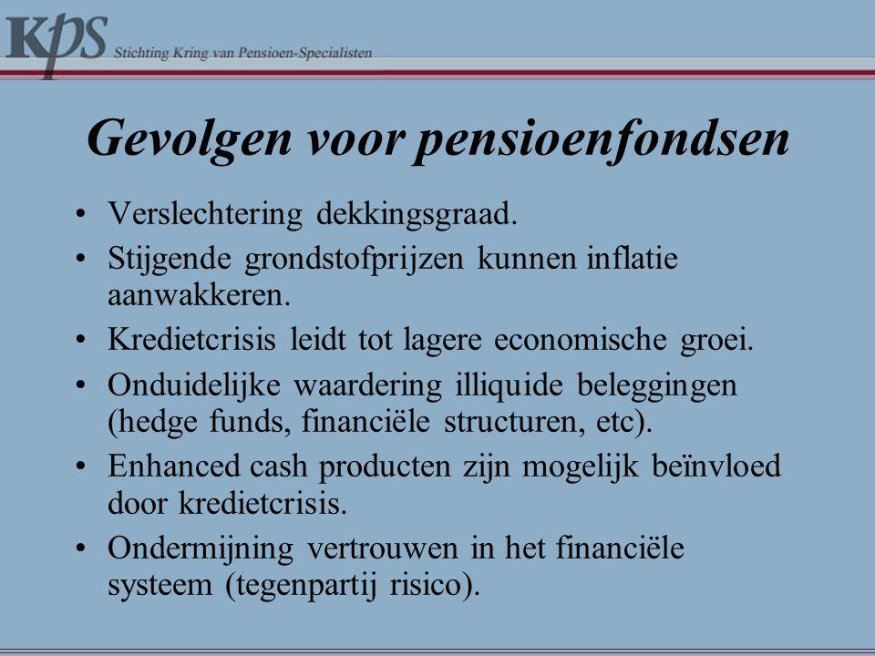 Gevolgen voor pensioenfondsen