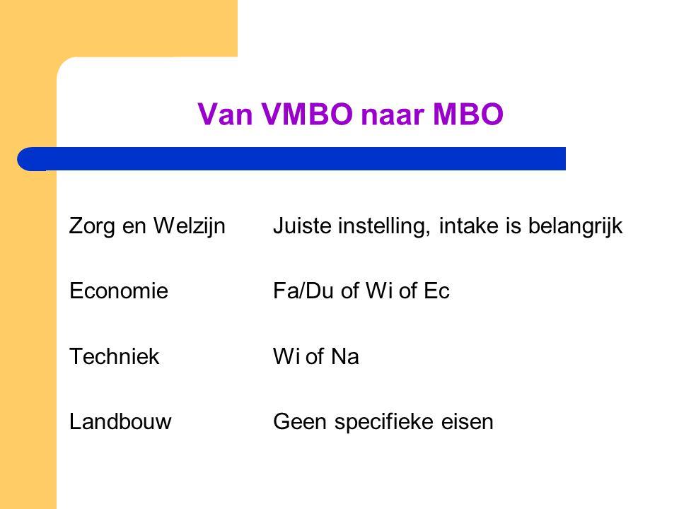 Van VMBO naar MBO Zorg en Welzijn Juiste instelling, intake is belangrijk. Economie Fa/Du of Wi of Ec.