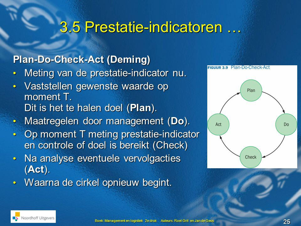 3.5 Prestatie-indicatoren …