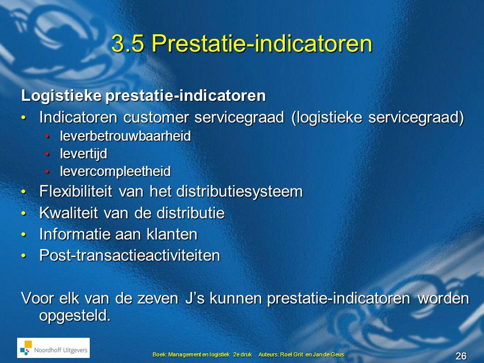 3.5 Prestatie-indicatoren