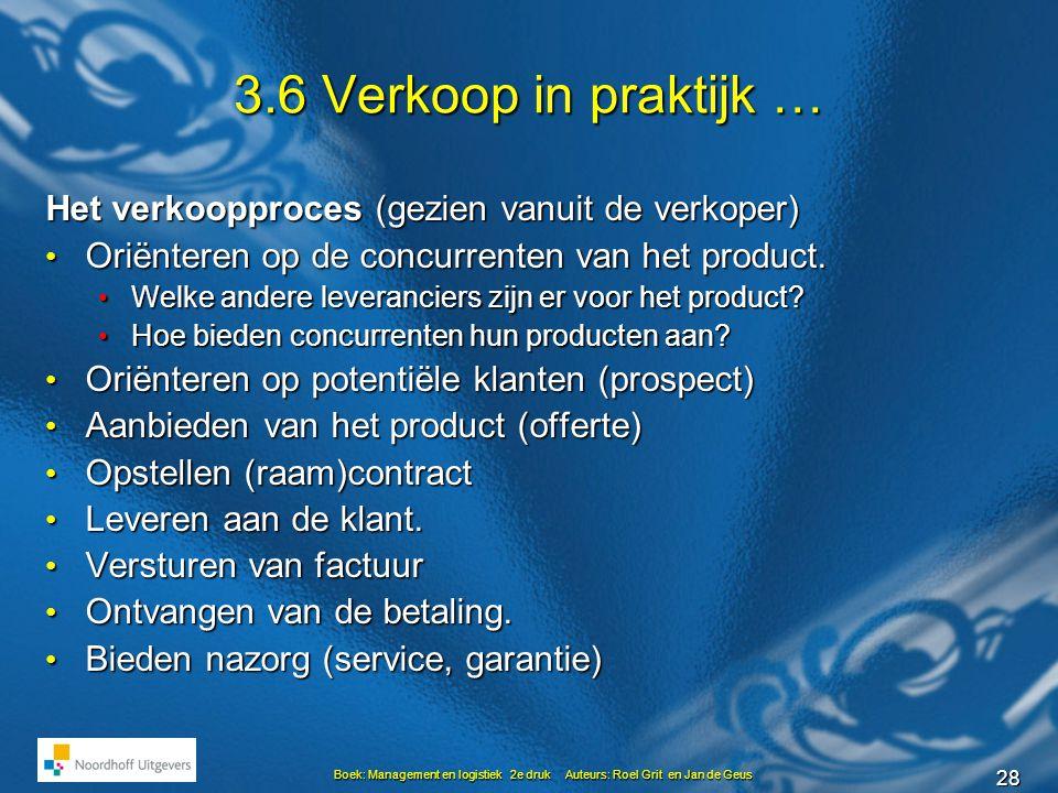 3.6 Verkoop in praktijk … Het verkoopproces (gezien vanuit de verkoper) Oriënteren op de concurrenten van het product.