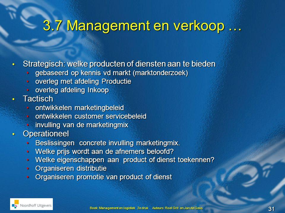 3.7 Management en verkoop …