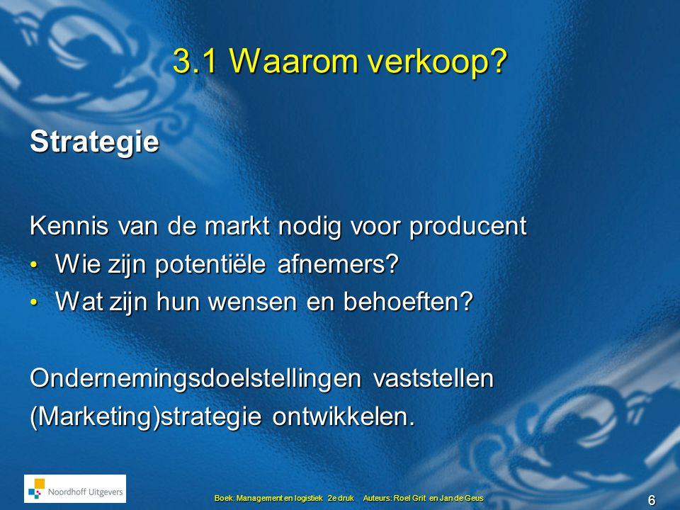 3.1 Waarom verkoop Strategie Kennis van de markt nodig voor producent
