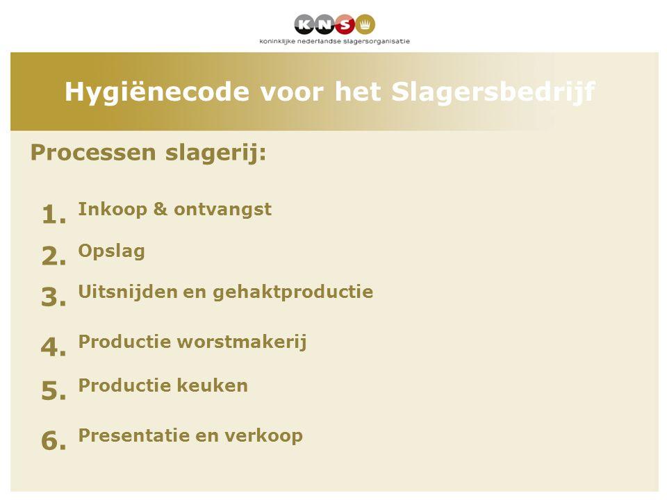 Hygiënecode voor het Slagersbedrijf