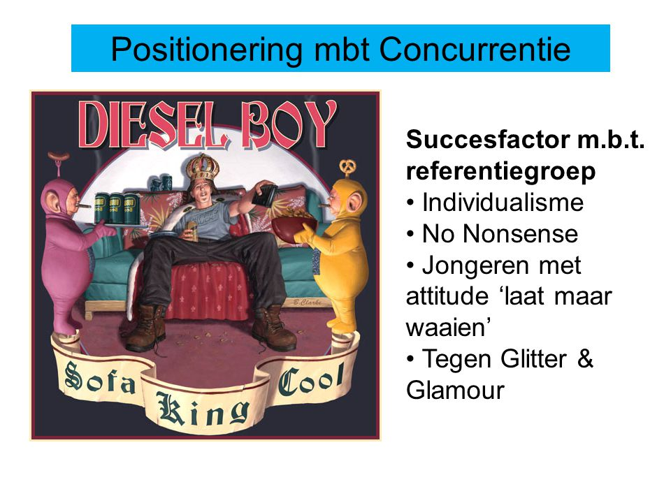 Positionering mbt Concurrentie