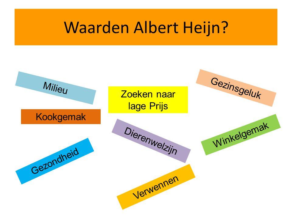 Waarden Albert Heijn Gezinsgeluk Milieu Zoeken naar lage Prijs