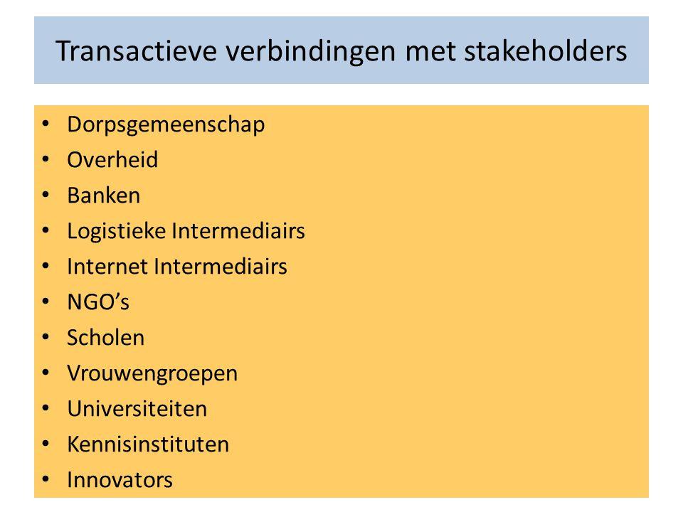 Transactieve verbindingen met stakeholders