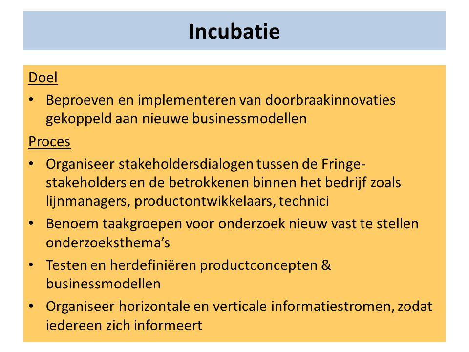 Incubatie Doel. Beproeven en implementeren van doorbraakinnovaties gekoppeld aan nieuwe businessmodellen.