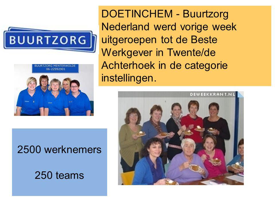 DOETINCHEM - Buurtzorg Nederland werd vorige week uitgeroepen tot de Beste Werkgever in Twente/de Achterhoek in de categorie instellingen.