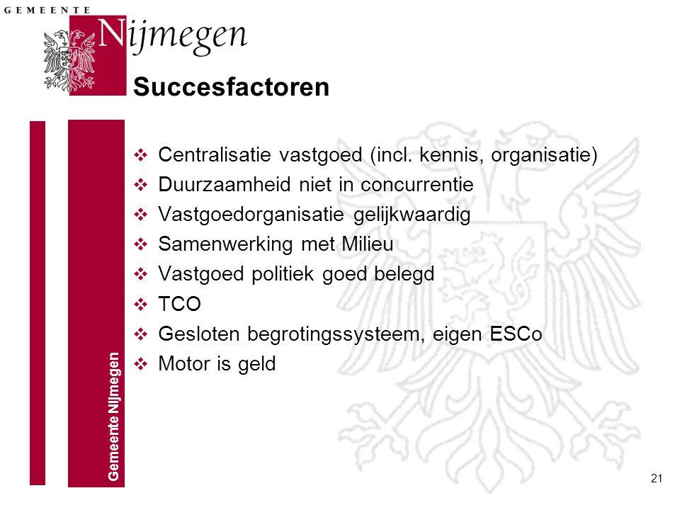 Succesfactoren Centralisatie vastgoed (incl. kennis, organisatie)