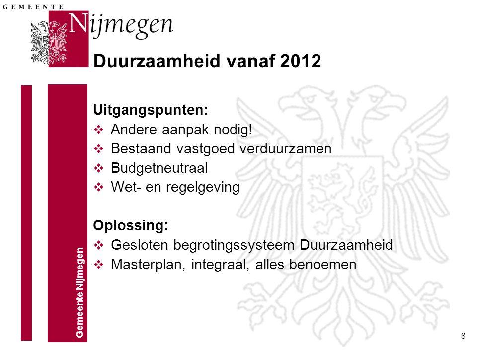 Duurzaamheid vanaf 2012 Uitgangspunten: Andere aanpak nodig!