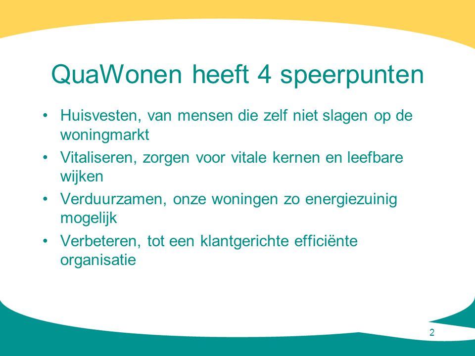 QuaWonen heeft 4 speerpunten