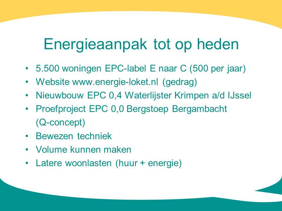 Energieaanpak tot op heden
