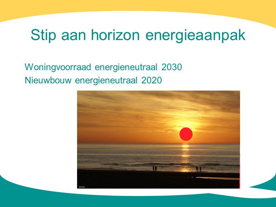 Stip aan horizon energieaanpak