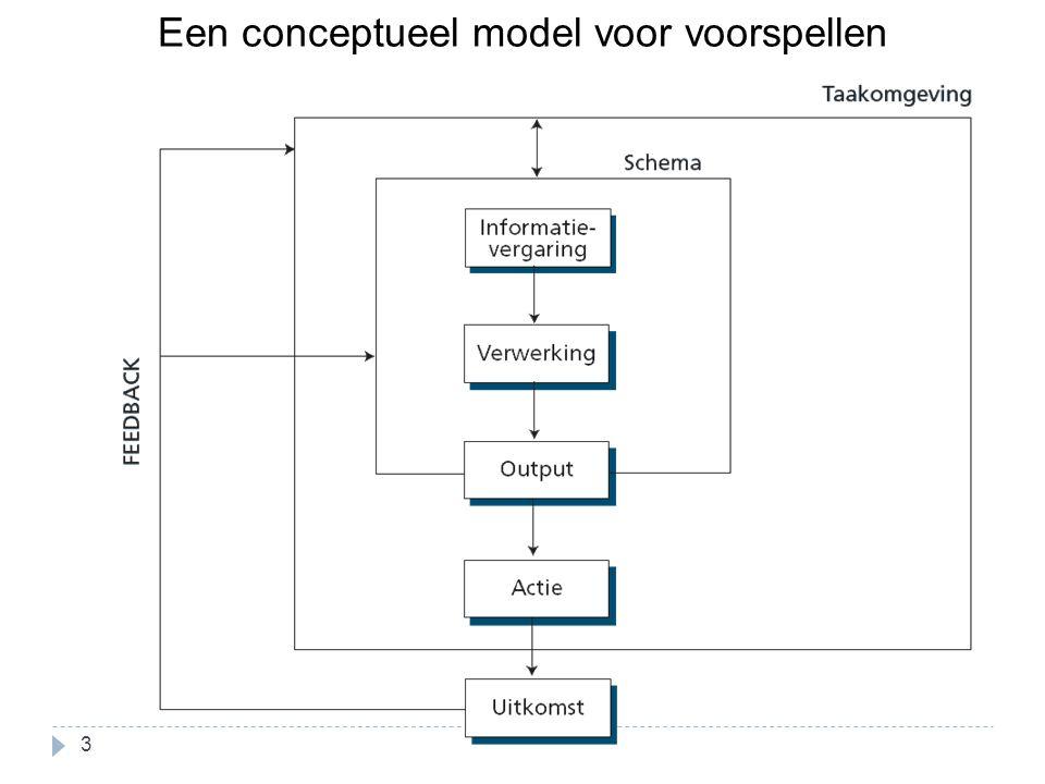 Een conceptueel model voor voorspellen
