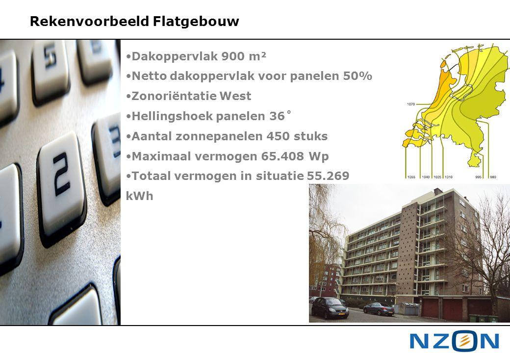 Rekenvoorbeeld Flatgebouw