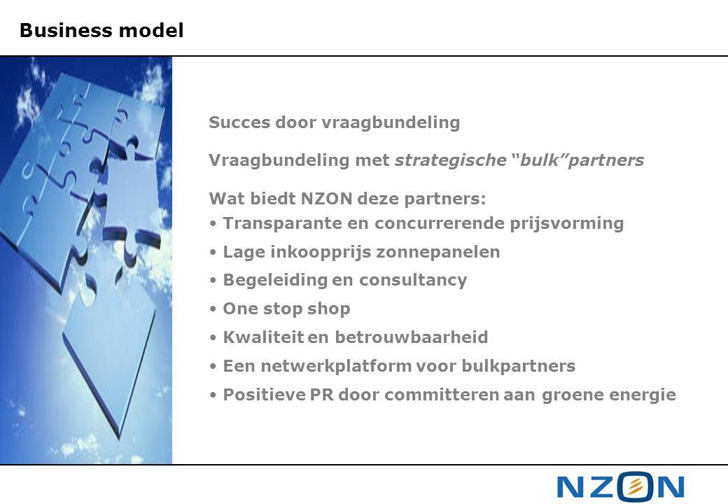 Business model Succes door vraagbundeling