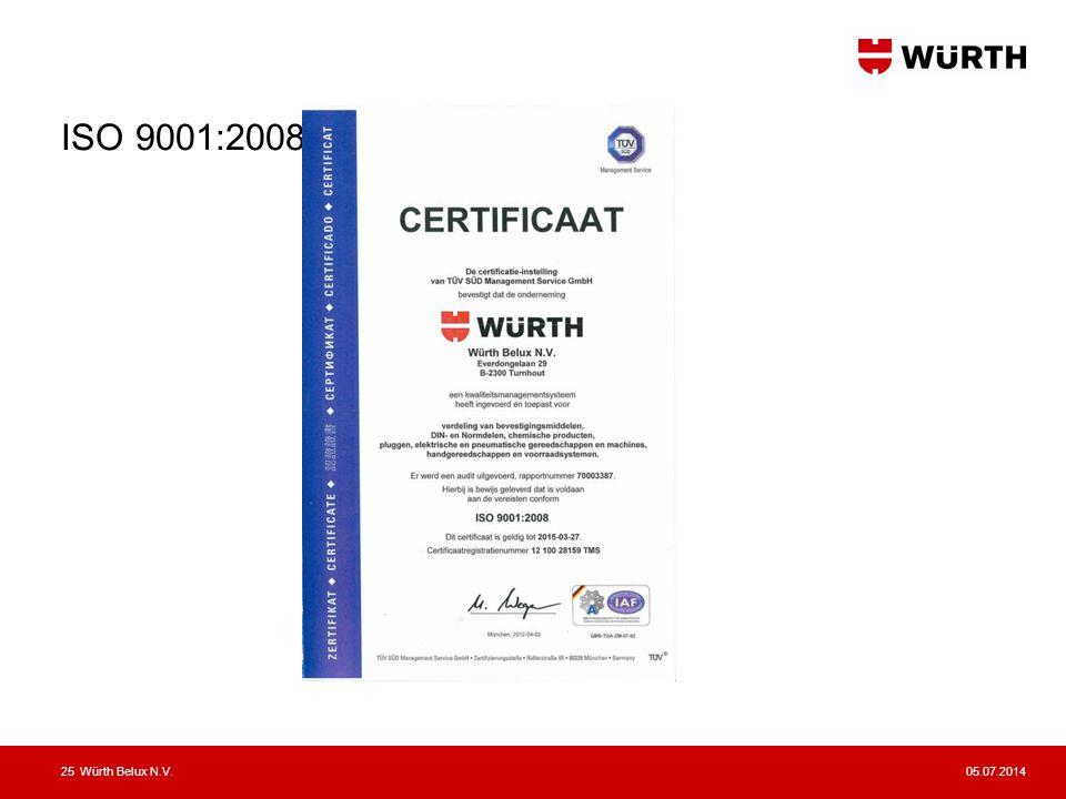 ISO 9001:2008 Würth Belux N.V. 04.04.2017