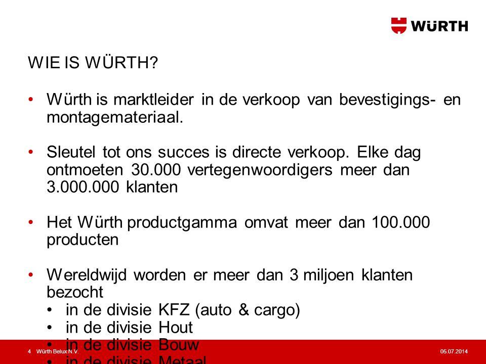 Würth is marktleider in de verkoop van bevestigings- en