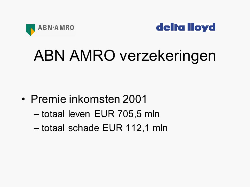 ABN AMRO verzekeringen
