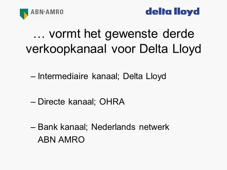 … vormt het gewenste derde verkoopkanaal voor Delta Lloyd