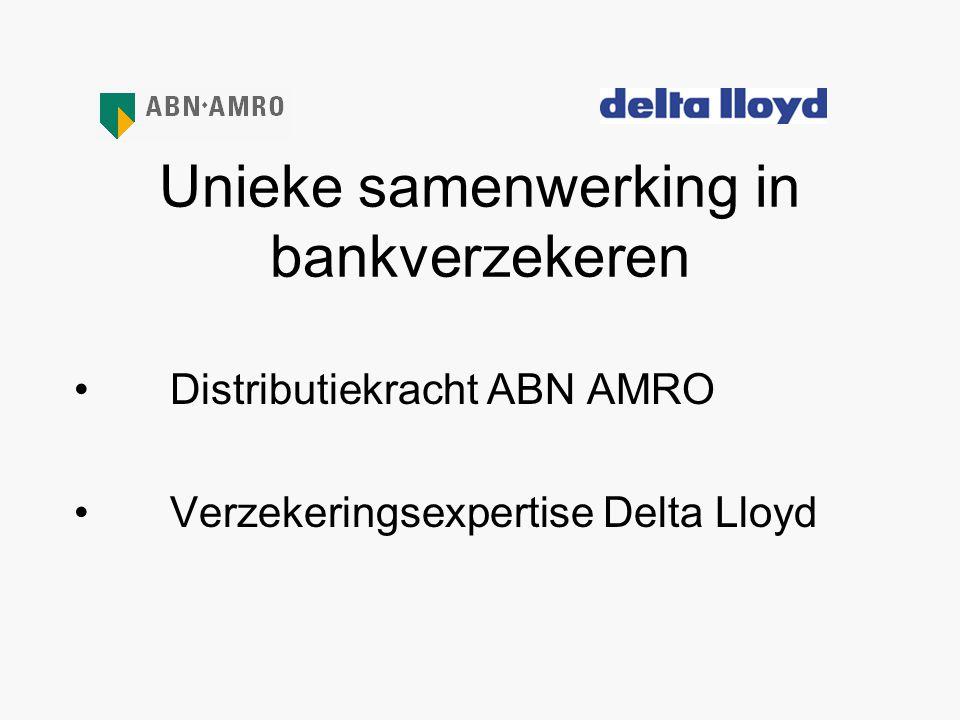 Unieke samenwerking in bankverzekeren