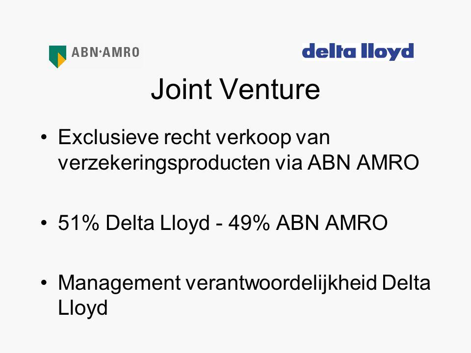 Joint Venture Exclusieve recht verkoop van verzekeringsproducten via ABN AMRO. 51% Delta Lloyd - 49% ABN AMRO.