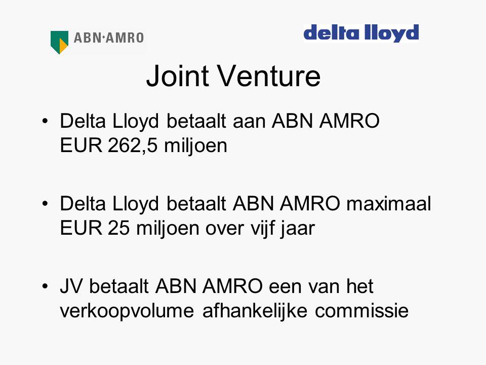 Joint Venture Delta Lloyd betaalt aan ABN AMRO EUR 262,5 miljoen