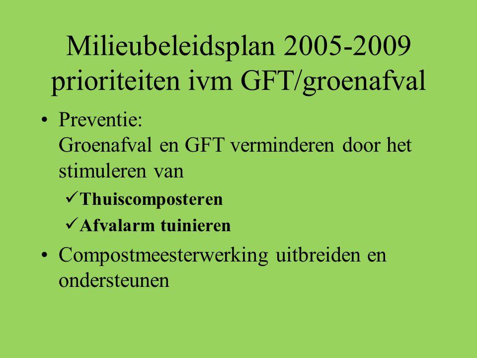 Milieubeleidsplan 2005-2009 prioriteiten ivm GFT/groenafval