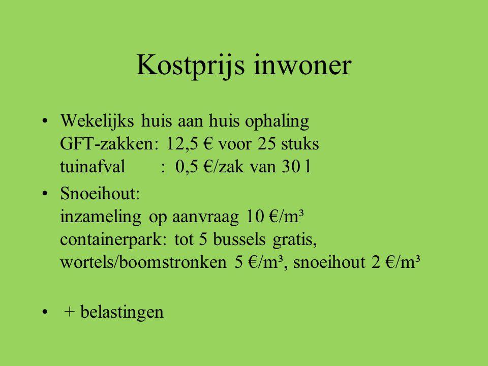 Kostprijs inwoner Wekelijks huis aan huis ophaling GFT-zakken: 12,5 € voor 25 stuks tuinafval : 0,5 €/zak van 30 l.