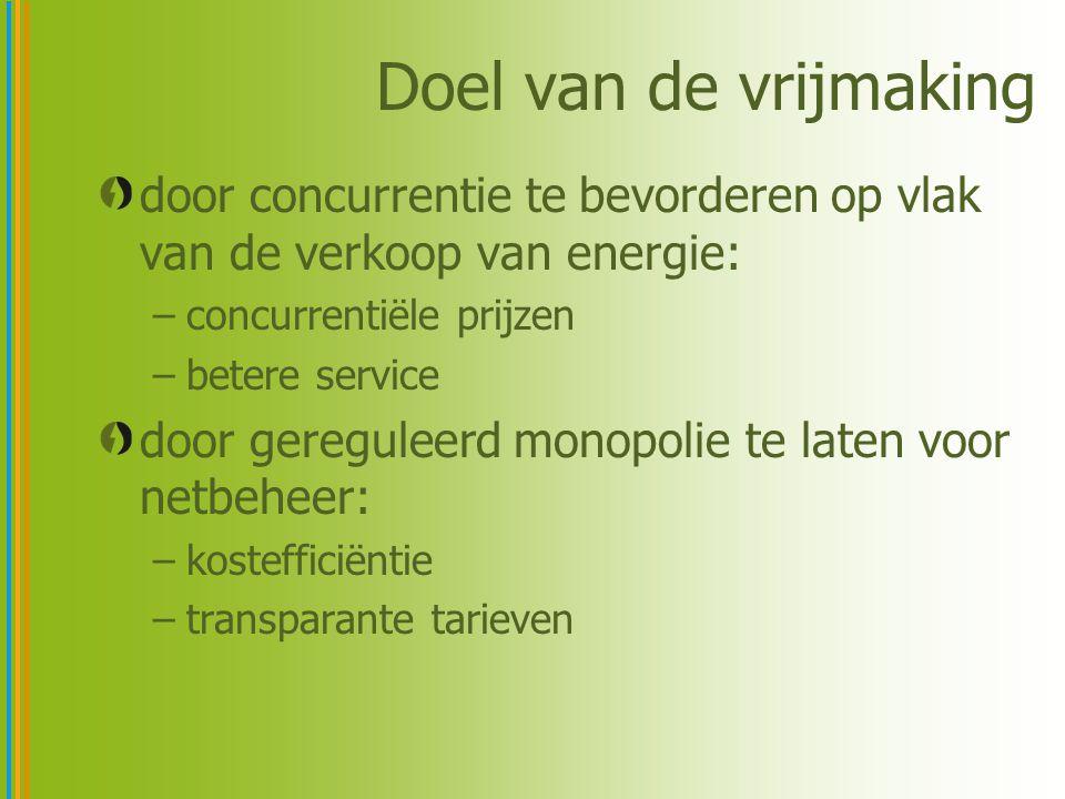Doel van de vrijmaking door concurrentie te bevorderen op vlak van de verkoop van energie: concurrentiële prijzen.