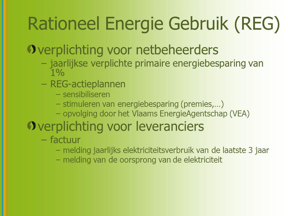 Rationeel Energie Gebruik (REG)