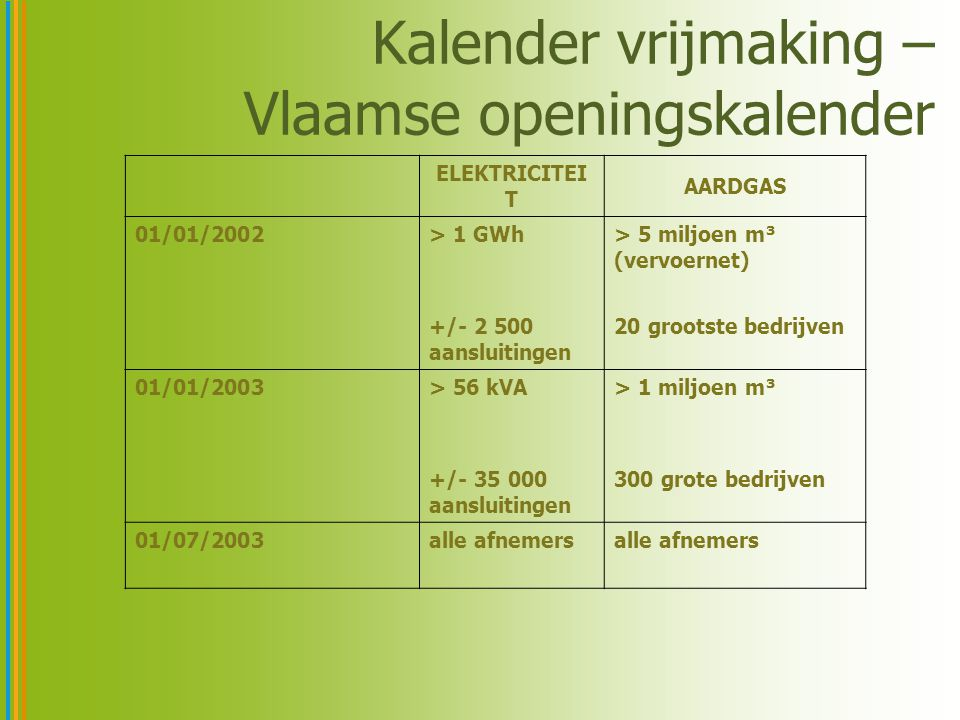 Kalender vrijmaking – Vlaamse openingskalender
