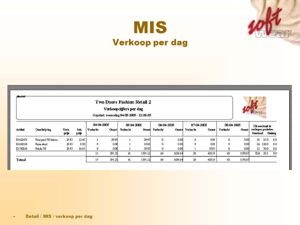 MIS Verkoop per dag Detail / MIS / verkoop per dag