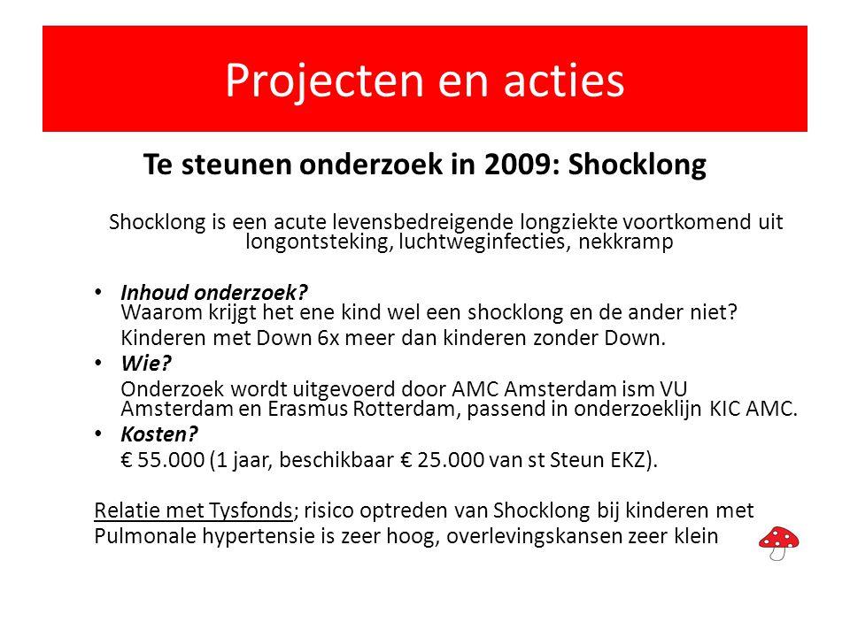 Te steunen onderzoek in 2009: Shocklong