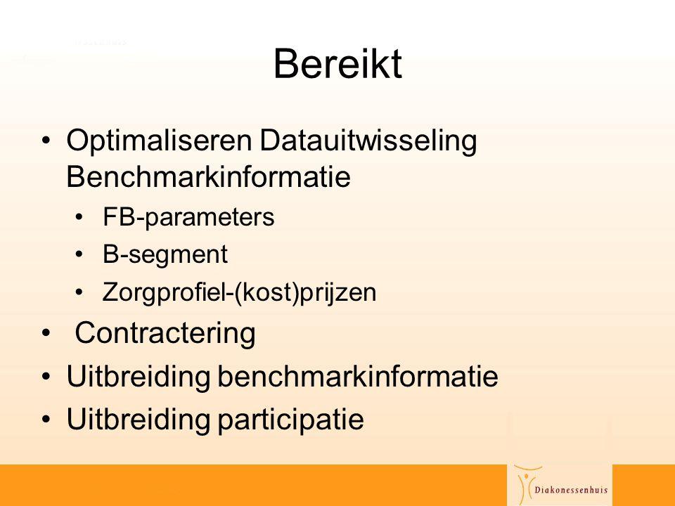 Bereikt Optimaliseren Datauitwisseling Benchmarkinformatie