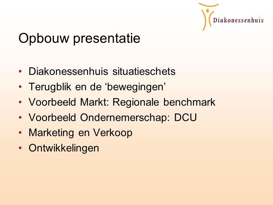Opbouw presentatie Diakonessenhuis situatieschets