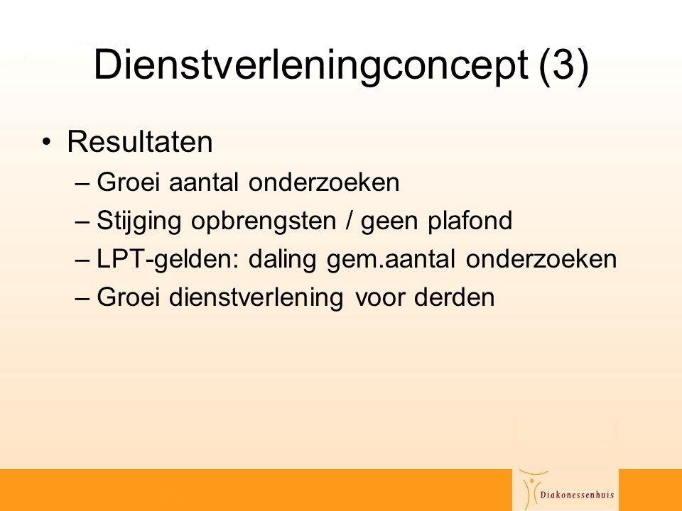 Dienstverleningconcept (3)