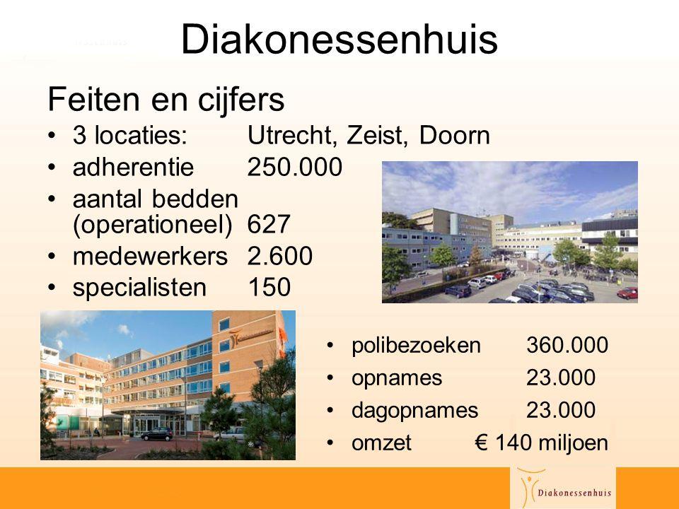 Diakonessenhuis Feiten en cijfers 3 locaties: Utrecht, Zeist, Doorn