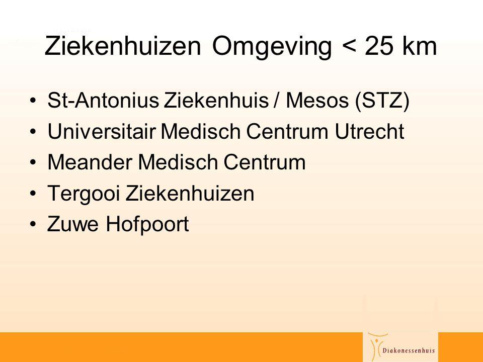 Ziekenhuizen Omgeving < 25 km