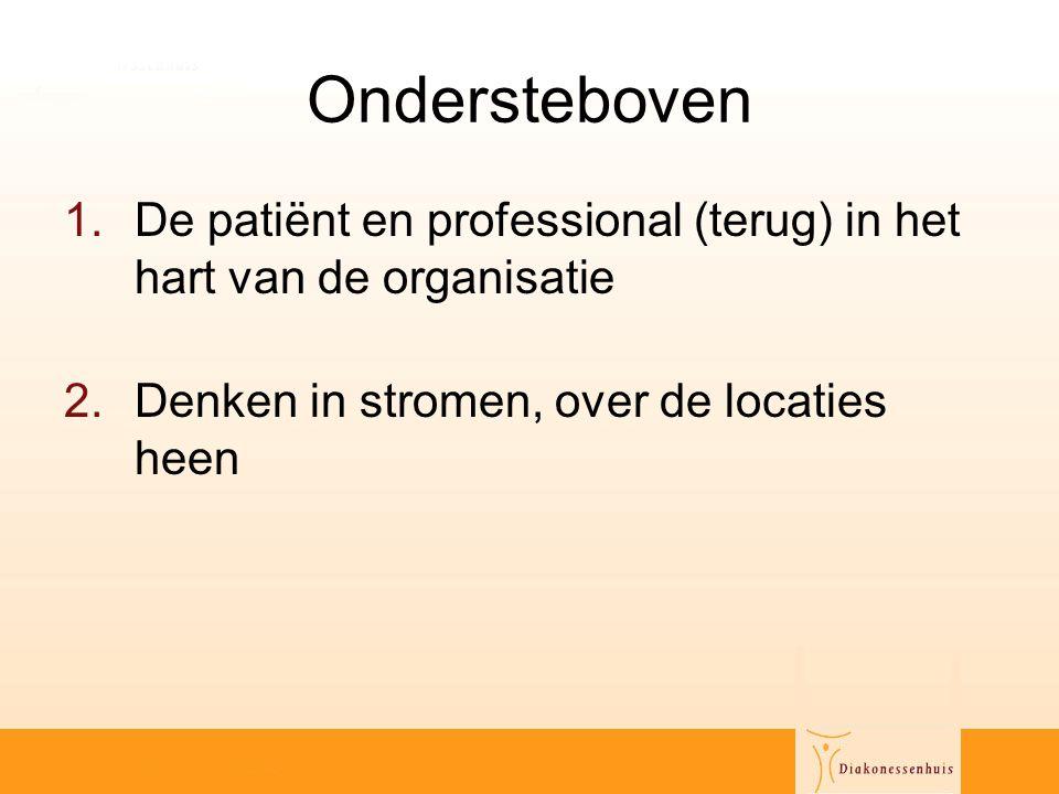 Ondersteboven De patiënt en professional (terug) in het hart van de organisatie.