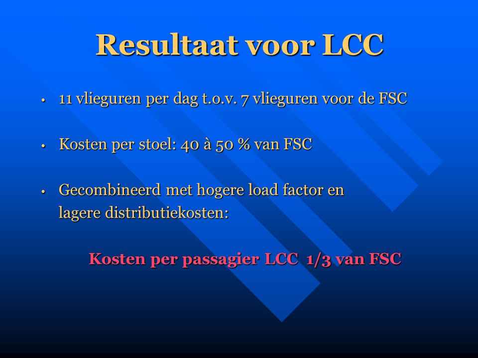 Resultaat voor LCC 11 vlieguren per dag t.o.v. 7 vlieguren voor de FSC