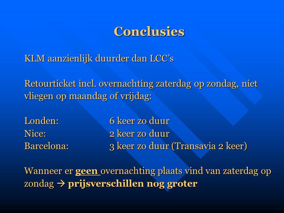 Conclusies KLM aanzienlijk duurder dan LCC's
