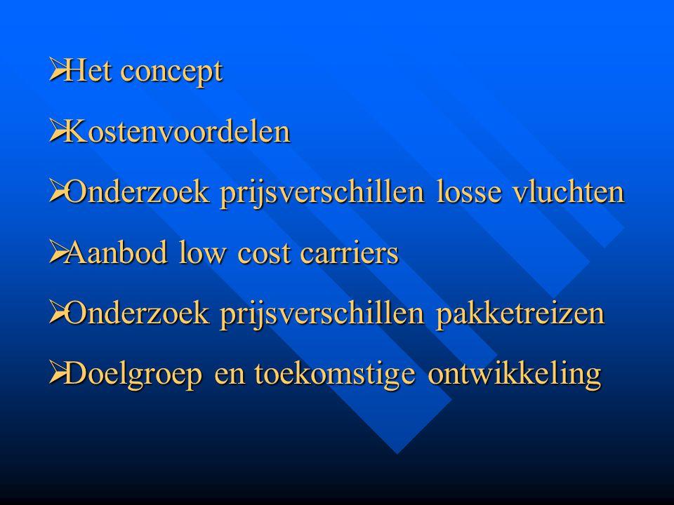 Het concept Kostenvoordelen. Onderzoek prijsverschillen losse vluchten. Aanbod low cost carriers.