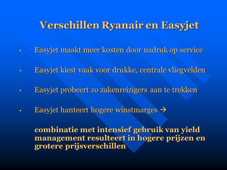 Verschillen Ryanair en Easyjet