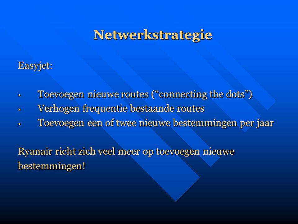 Netwerkstrategie Easyjet: