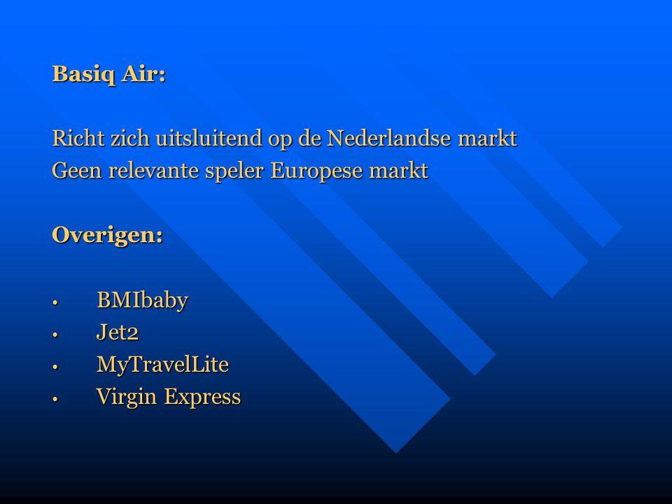 Basiq Air: Richt zich uitsluitend op de Nederlandse markt. Geen relevante speler Europese markt. Overigen: