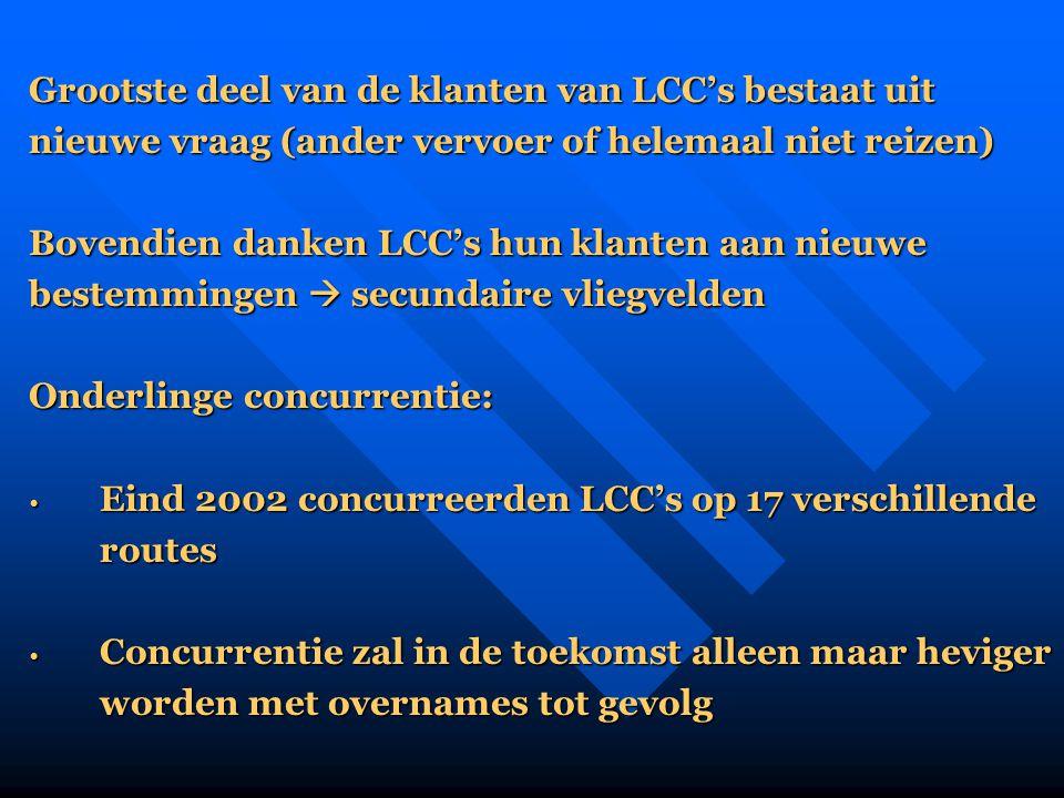 Grootste deel van de klanten van LCC's bestaat uit