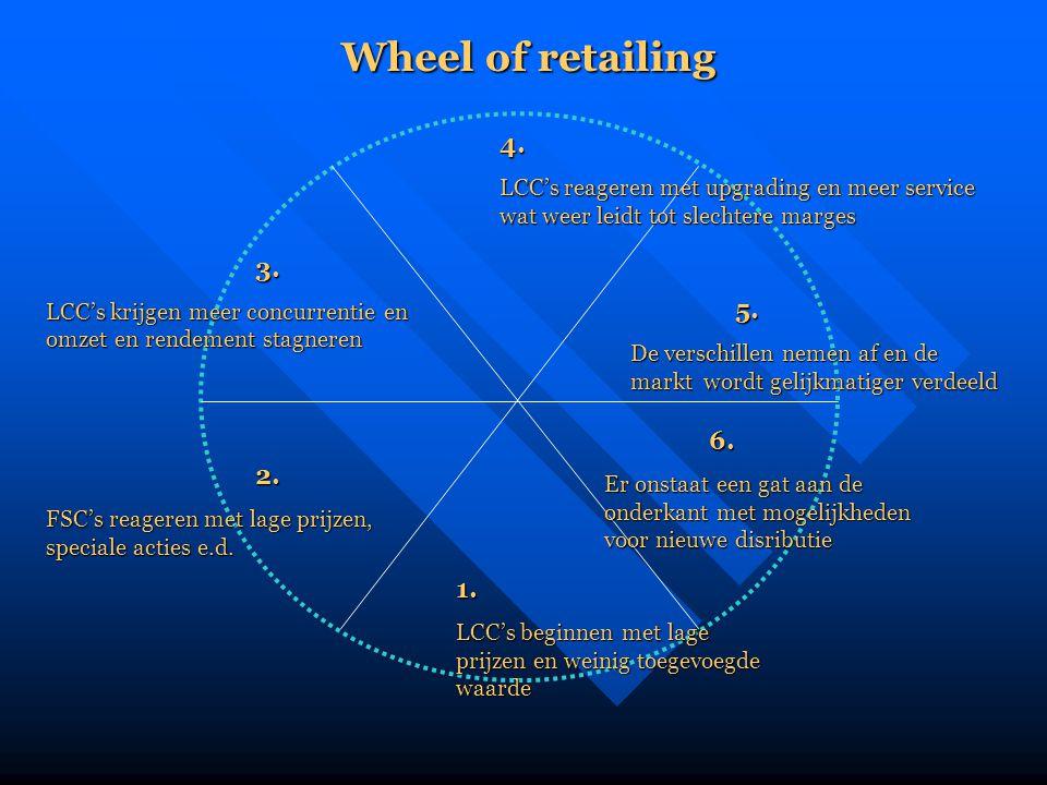 Wheel of retailing 4. LCC's reageren met upgrading en meer service wat weer leidt tot slechtere marges.
