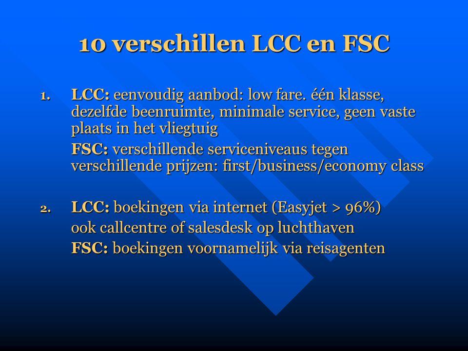 10 verschillen LCC en FSC 1. LCC: eenvoudig aanbod: low fare. één klasse, dezelfde beenruimte, minimale service, geen vaste plaats in het vliegtuig.
